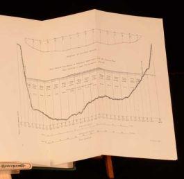 1911 A Treatise on Surveying Reginald E Middleton and Osbert Chadwick Part 2