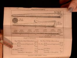 1825 Practical Measuring Made Easy E. Hoppus Revised T Crosby Fold Out