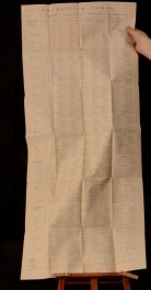 1901 A Manual of Pushtu G Roose-Keppel Qazi Abdul Ghani Khan Very Scarce