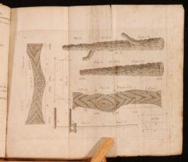 1822 The Practical Measurer By Alexander PEDDIE