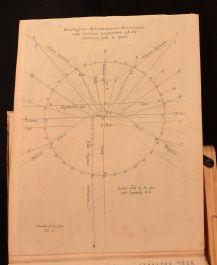 1599 Tabulae Astronomicae: Quibus Facile Omnia Capita, Quae ad Usum Sphaerae